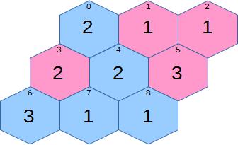 3x3board